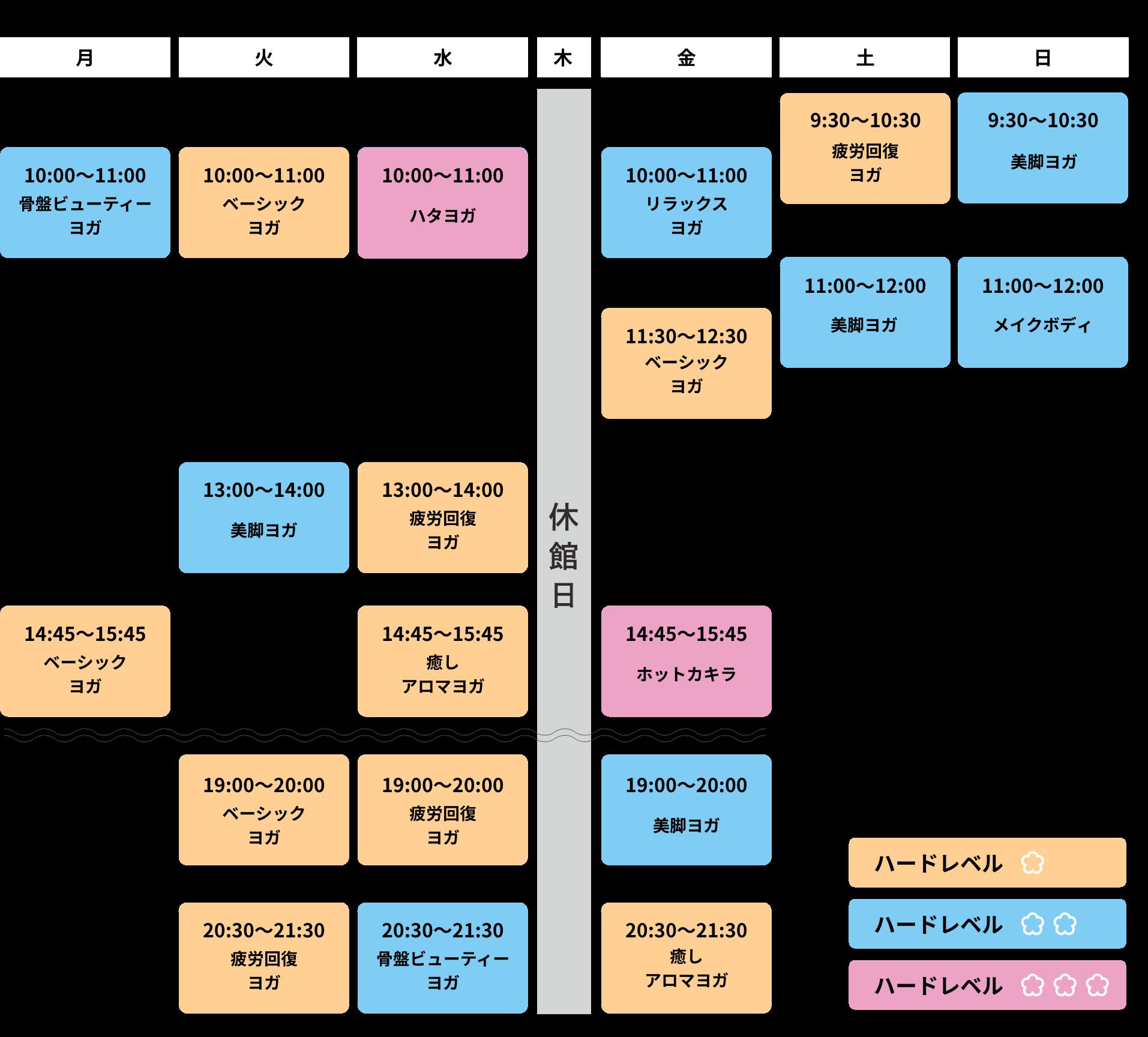 SCHEDULE 図説